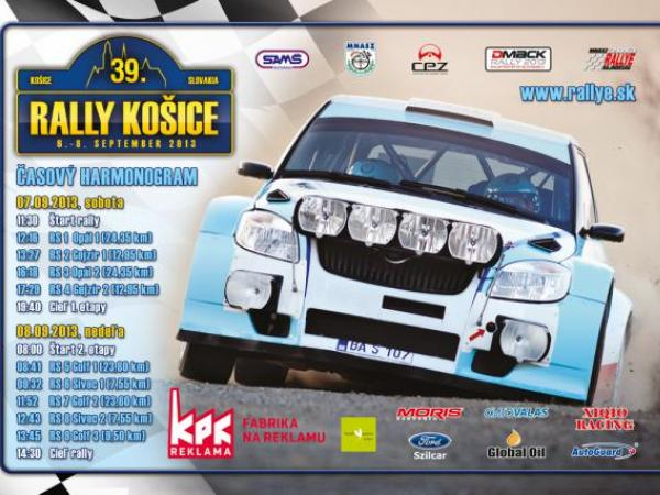 Rally Košice v plagátoch